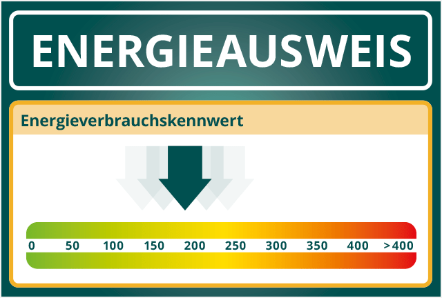 Energieausweis bei Wierig anfragen